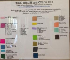 Color Key Photo