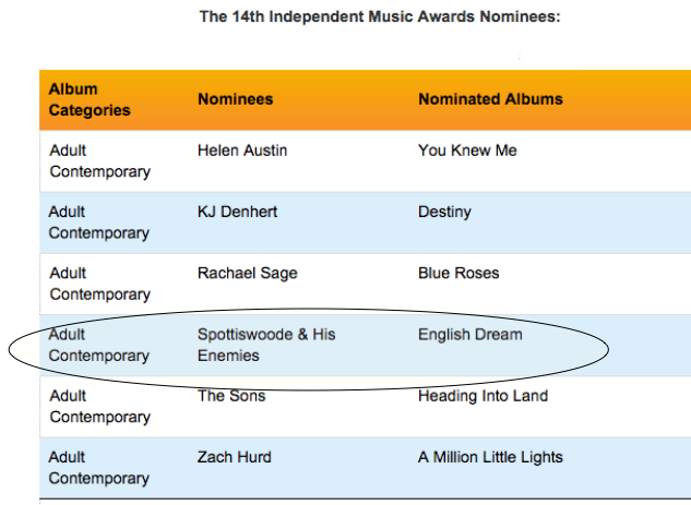 2014 IMA Nominations for Best Adult Contemporary Album
