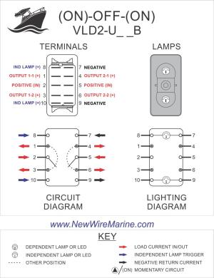 Windlass Illuminated Rocker Switch | Contura V  backlit | New Wire Marine