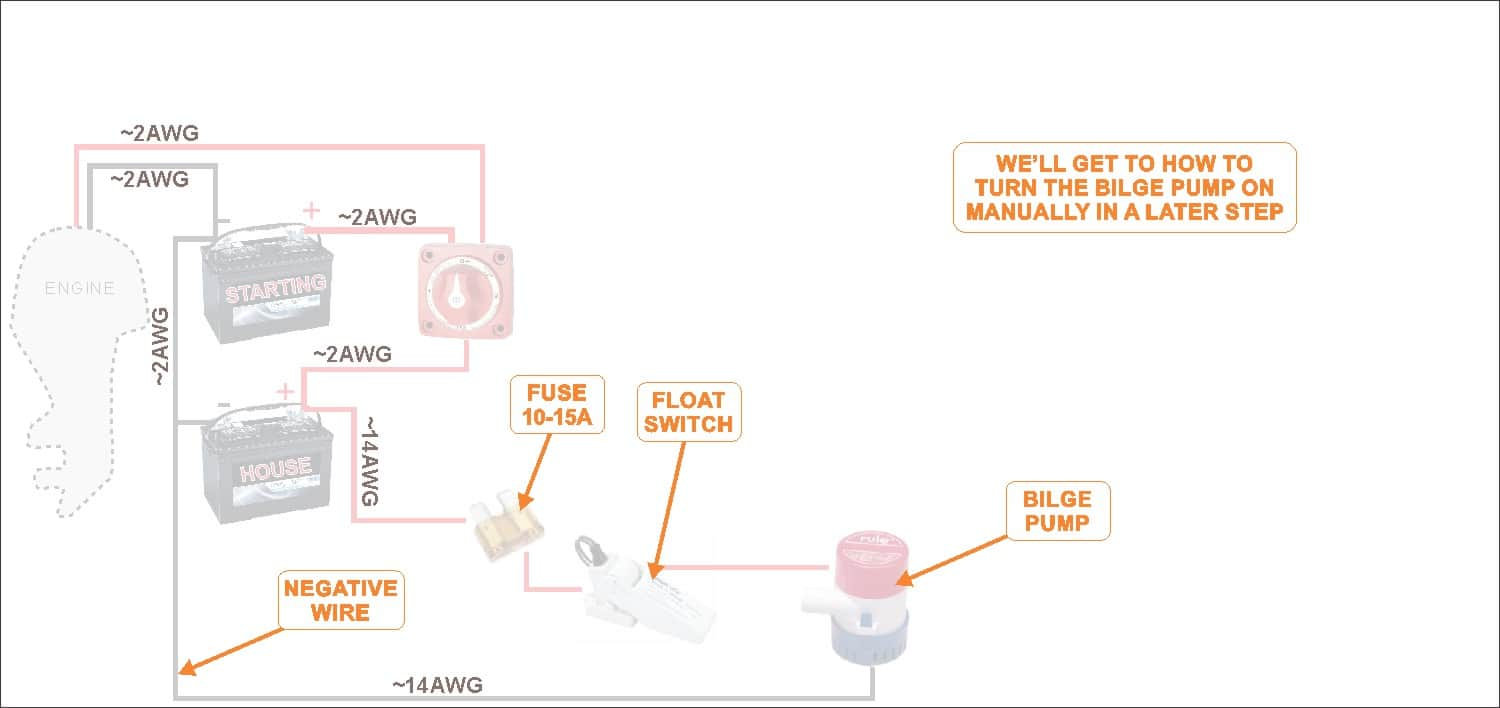 Er Lift System Diagram On Thermostat Ac Wiring Diagram On Dometic A