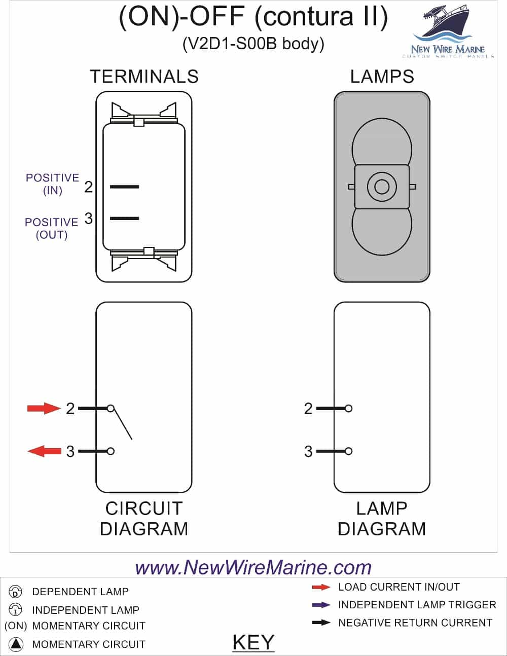 Excellent Audiobahn Wiring Diagram Pictures Inspiration - Wiring ...
