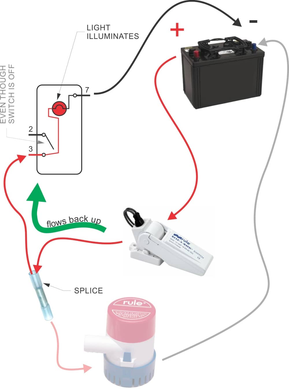 Float Switch Wiring Diagram Heat Pump On Wiring Diagram - Septic tank float switch wiring diagram