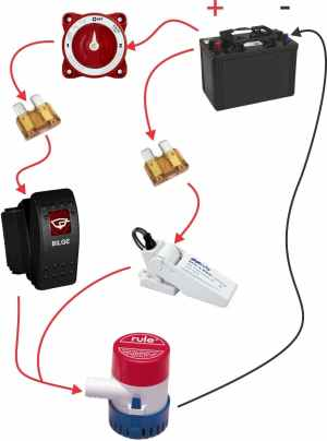 How to wire a bilge pump | ONOFF bilge switch | New Wire