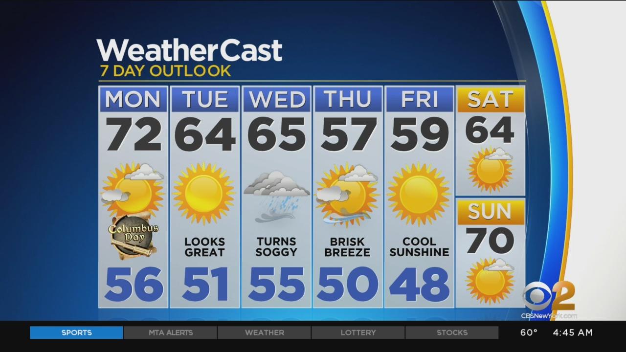 New York Weather: CBS2 10/14 Monday Morning Forecast