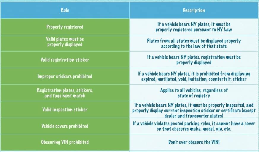 10 Sure-Fired Ways to Beat Status Violation Parking Tickets
