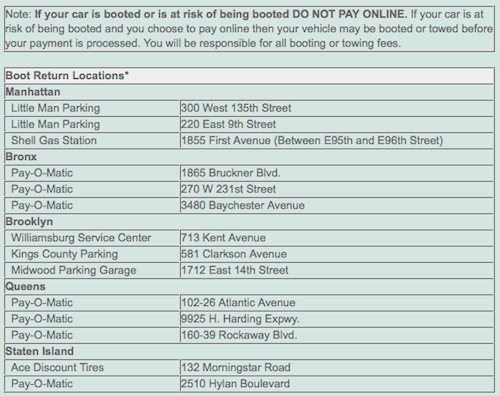 Where do i return the boot afer removal new york parking ticket this image contains the locations where drivers can return a boot afrer removal of fandeluxe Gallery