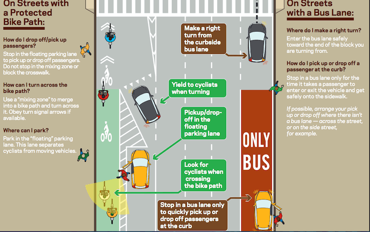 Traffic Ticket Nyc >> Are you making these 5 common NYC Bike Lanes and Bus Lanes Mistakes?