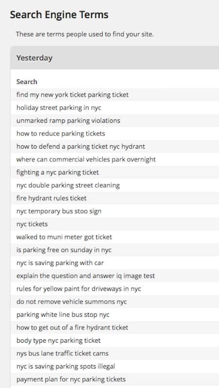 This is an image of the keyword phrases our readers search for about parking tickets