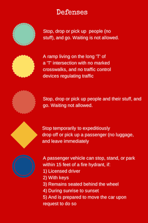 This image is an Infographic matching parking violations with winning defenses