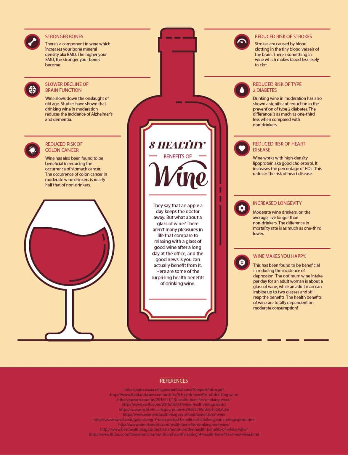 Drinking wine every day - is it helpful? 11