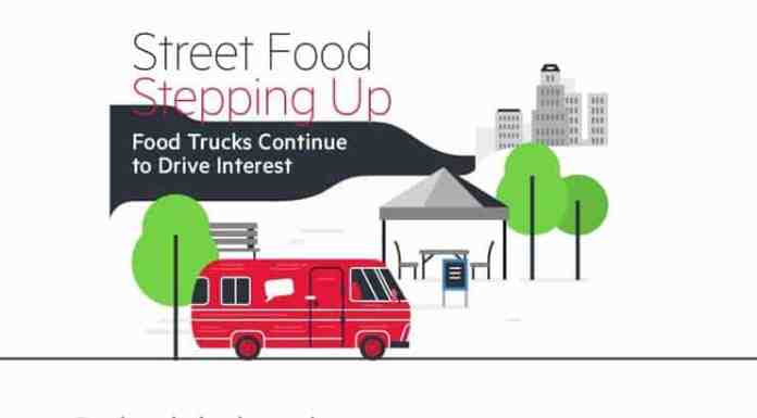 future for food trucks