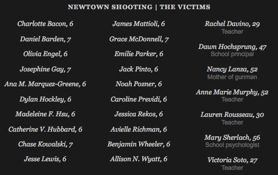 List of dead in Newtown, Connecticut shooting