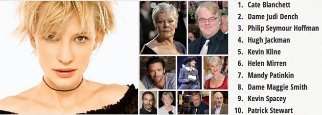 ActorsofStageandScreen