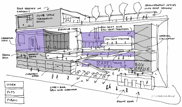 One idea for Performing Arts Center at Ground Zero