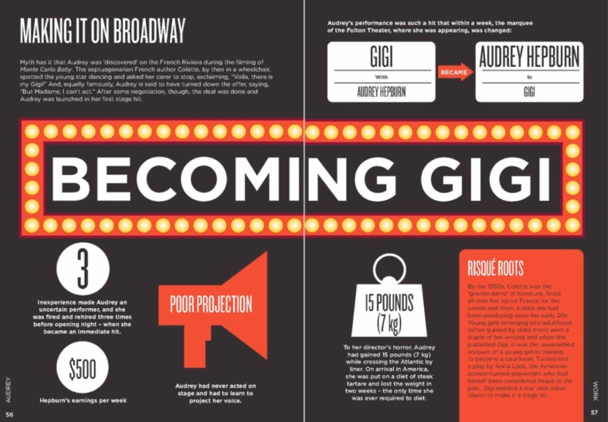 Becoming Gigi infographic from Biographic Audrey
