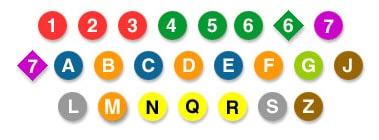 métro,new-yorkais,subway,mta,explications,ligne,couleur,express,local,train,rame,uptown,downtown