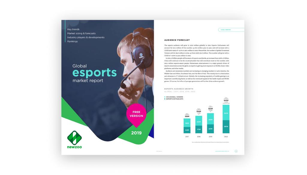 Newzoo: Global Esports Market Report 2019 Free Version