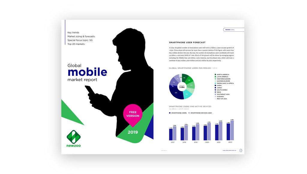 Download the free version of Newzoo's Global Mobile Market Report