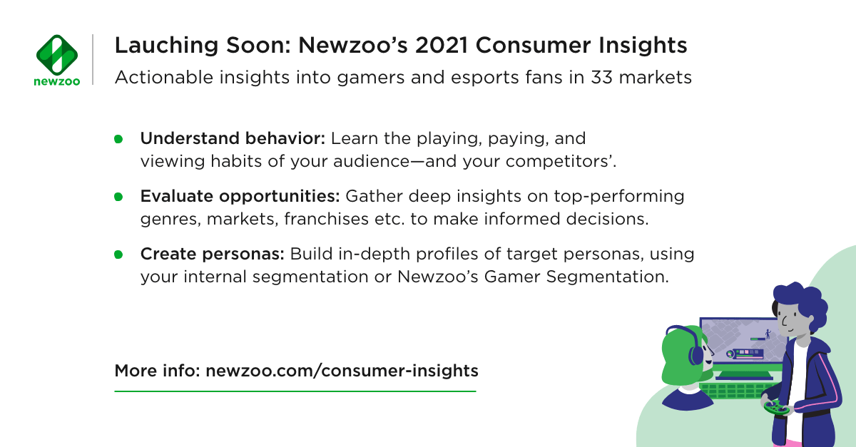 Coming Soon: Get First in Line for Newzoo's 2021 Consumer Insights – Games and Esports