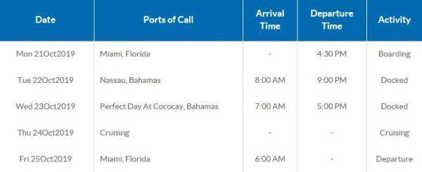 Itinerary-Navigator-10212019
