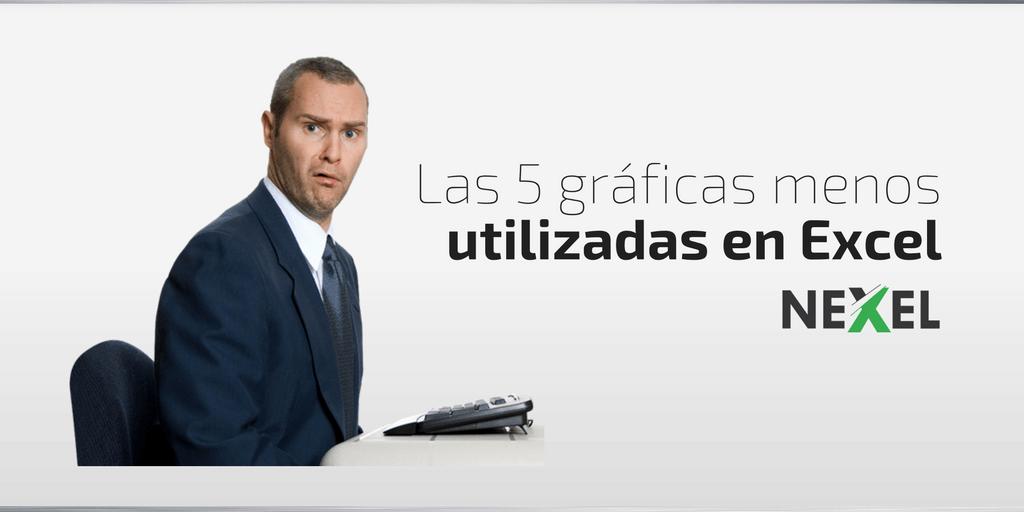 5 graficas menos utilizadas de Excel