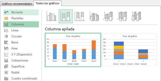 grafica de columnas agrupadas nexel