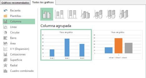 grafica de columnas nexel