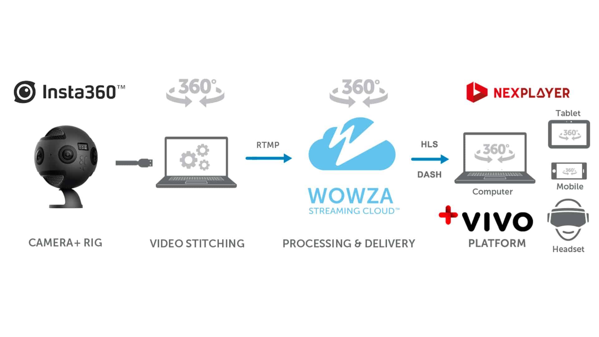 360-VR_workflow_diagram-1