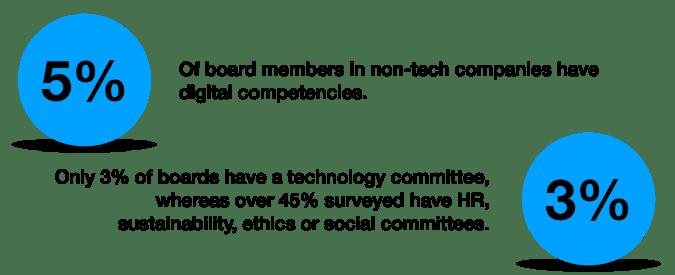 Digital Competency.png