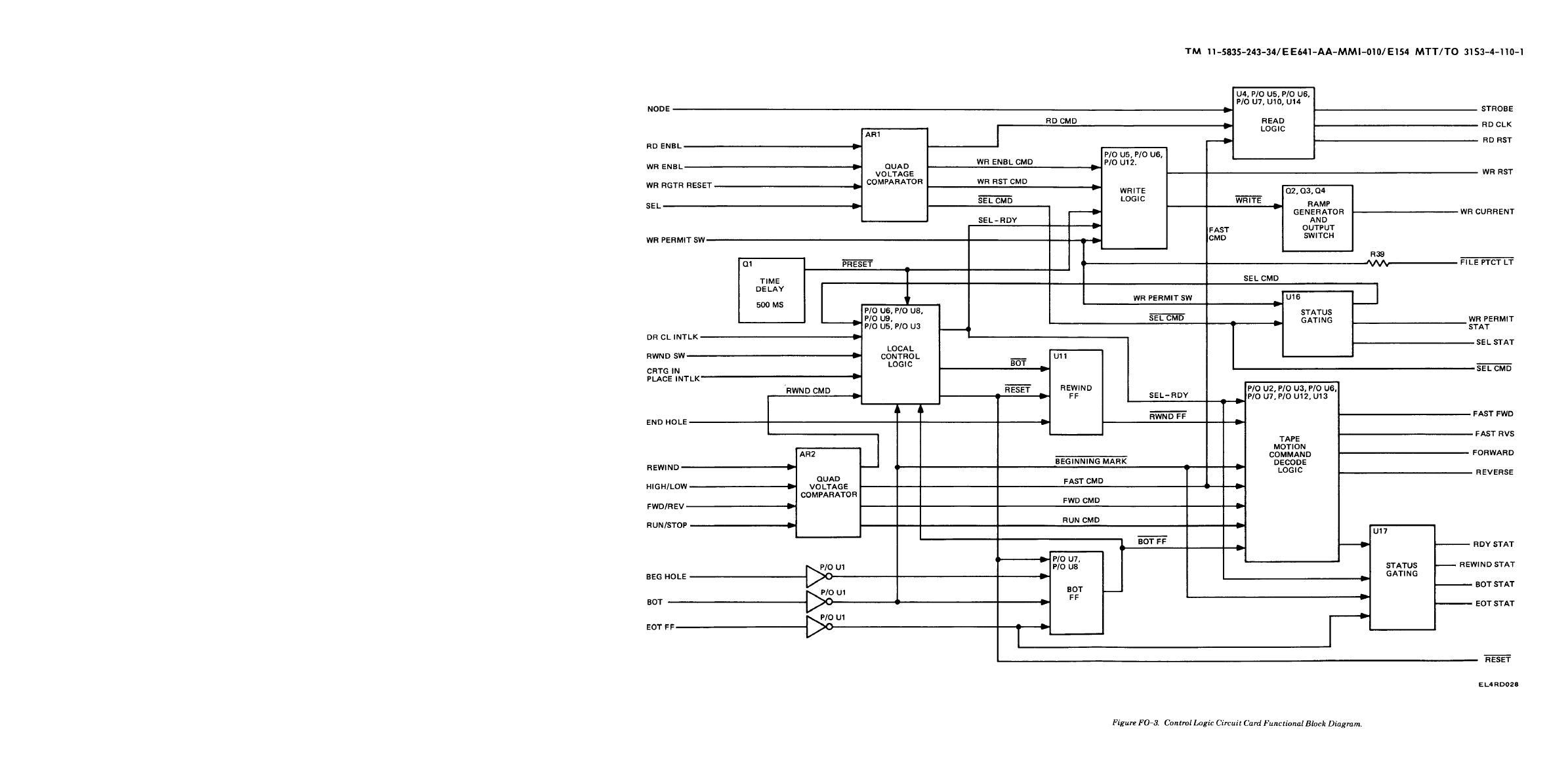 Logic Circuit Page 3 : Digital Circuits :: Next.gr