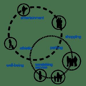 Diagramming  NEXTcc
