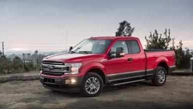 Ford F-series sales