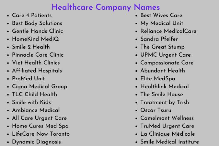 Healthcare Company Names
