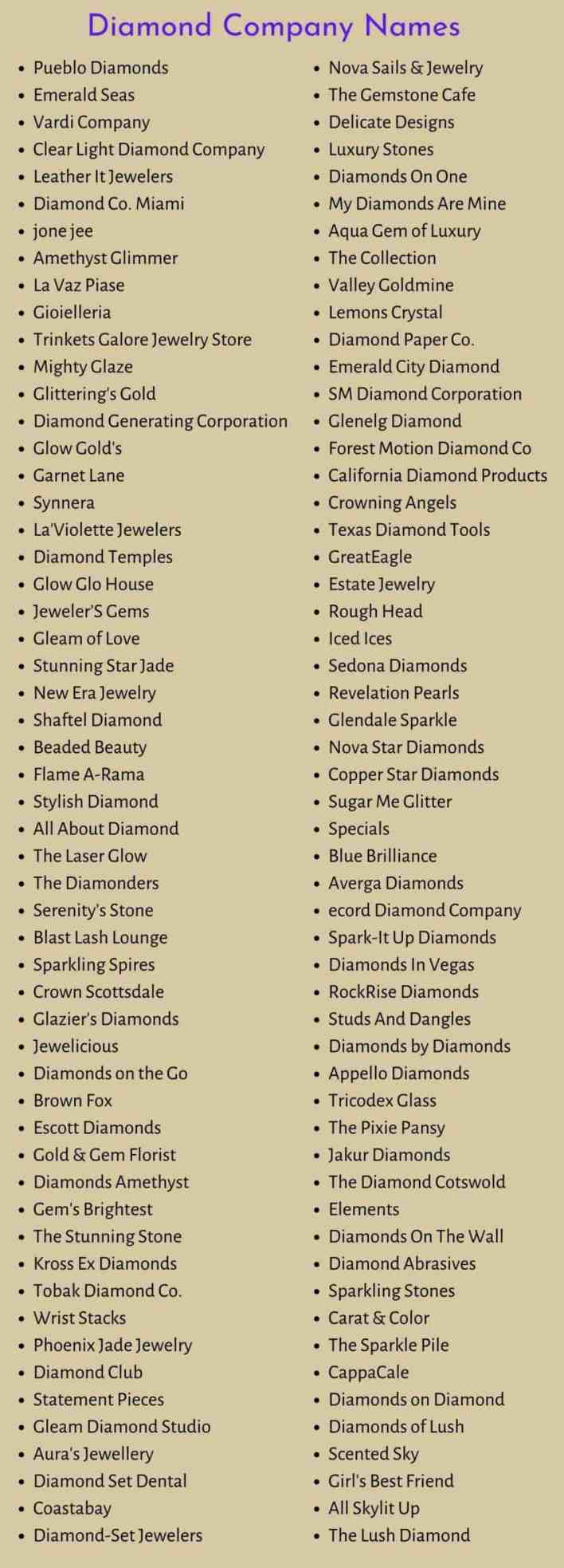 Diamond Company Names