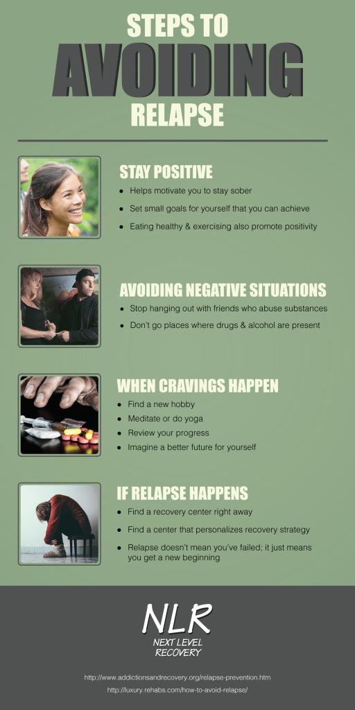 steps_to_avoiding_relapse_v2-2