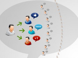 Social Media Optimierung für Online Redakteure