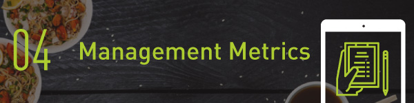 Restaurant POS Management Metrics