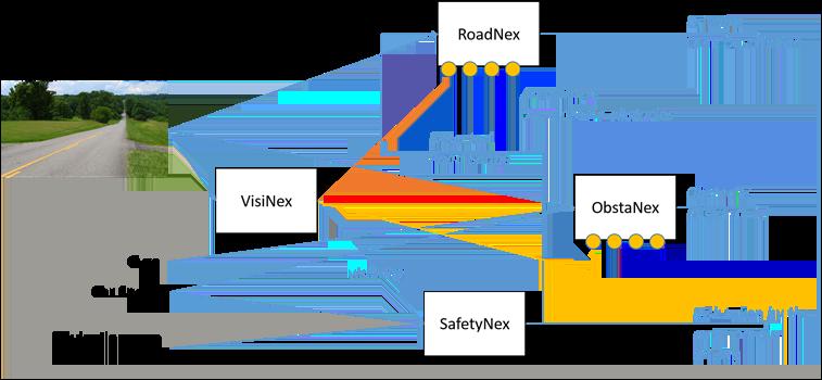 Nexyad Suite 1