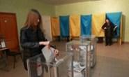 Социологи назвали пятерку лидеров перед месными выборами