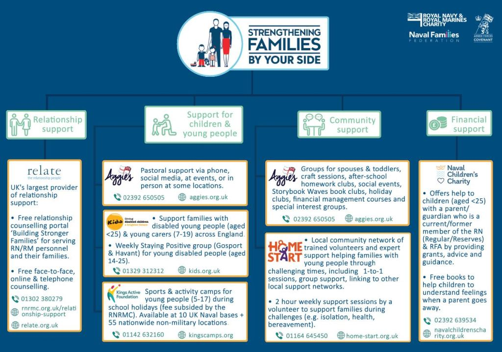 A5 insert, talking about strengthening families.