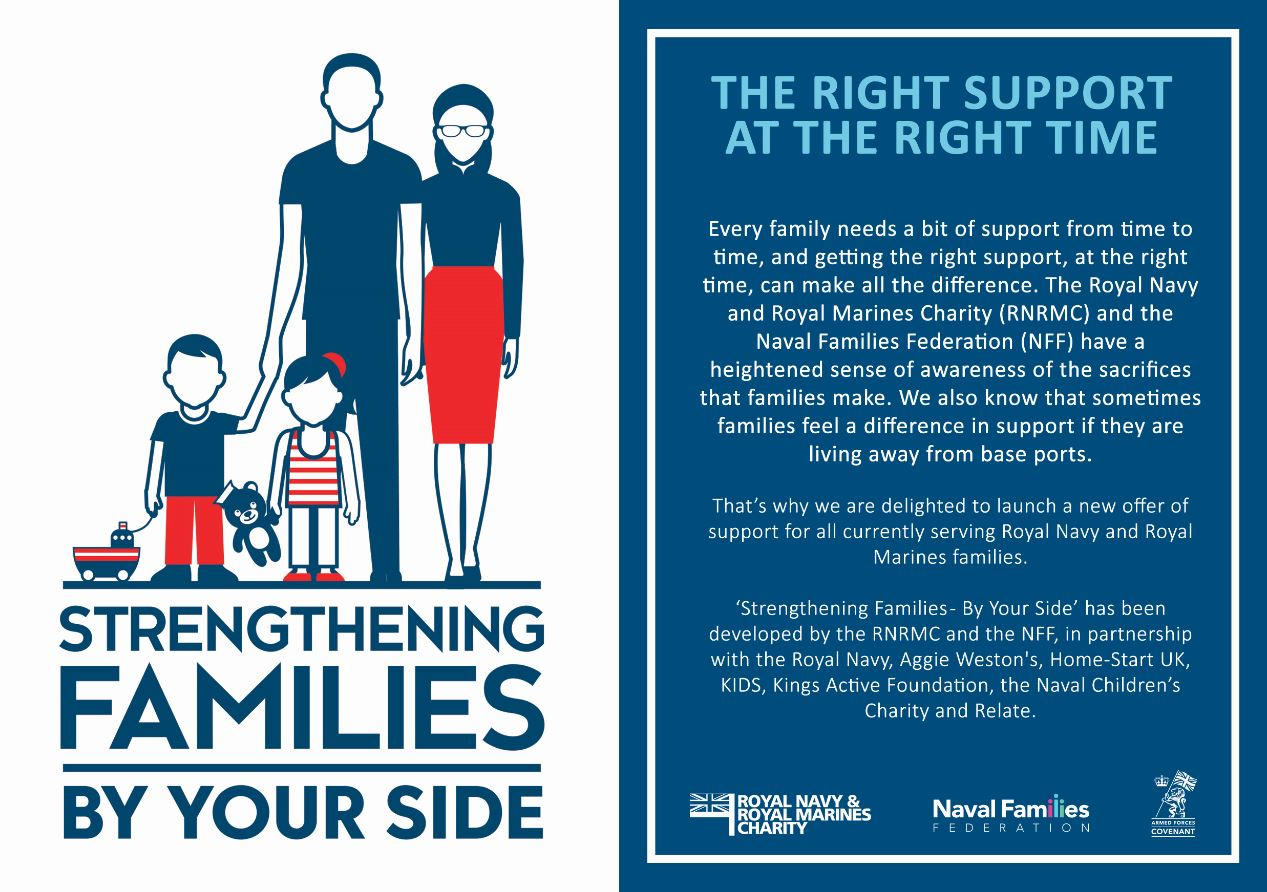 Strengthening Families Info Poster