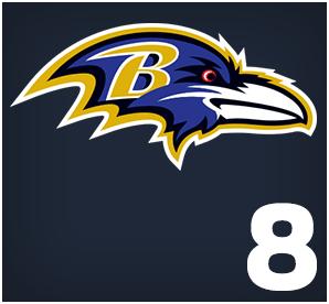 Baltimore Ravens : 08
