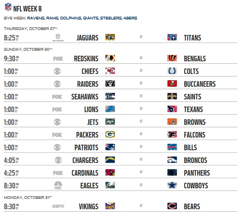 Image result for 2016 NFL Week 8