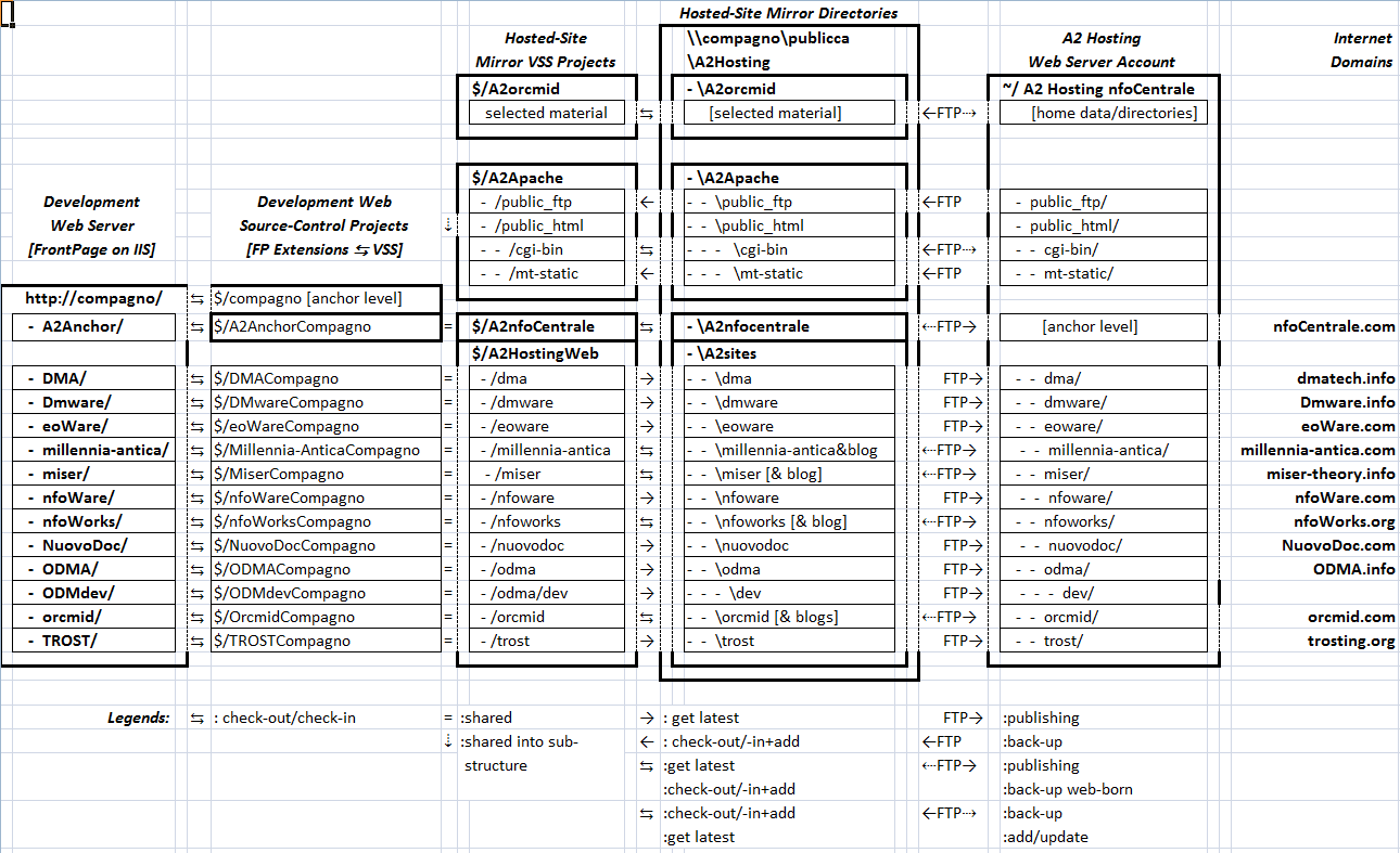 Nfocentrale Status Ftp Archives