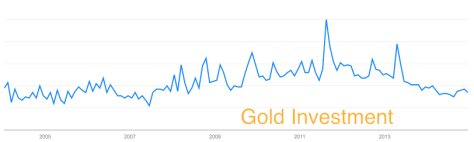 gold.investment