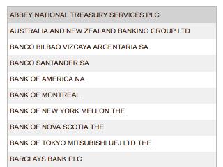 bullion banks