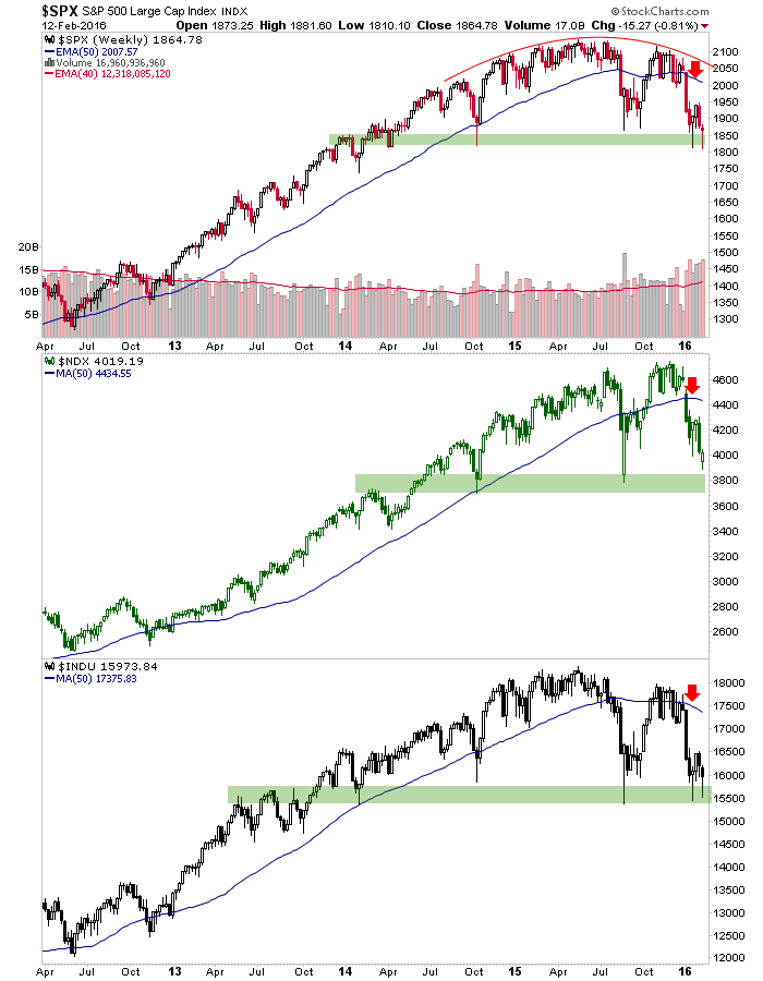 spx, ndx, dow weekly chart