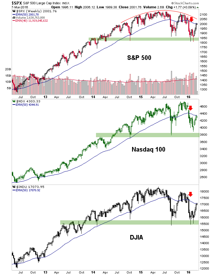 spx, ndx and dow weekly charts