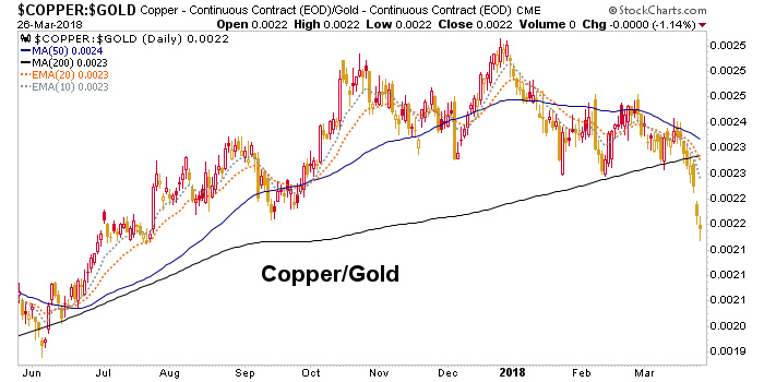 copper/gold