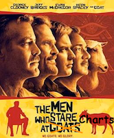 The Men Who Stare at Charts: Decades of Disinflation & 7 Years Post-Op Twist